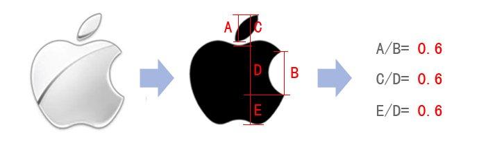黄金分割的金苹果——浅谈apple设计中的黄金分割