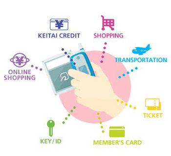 移动支付生态演进之Google Wallet与Passbook