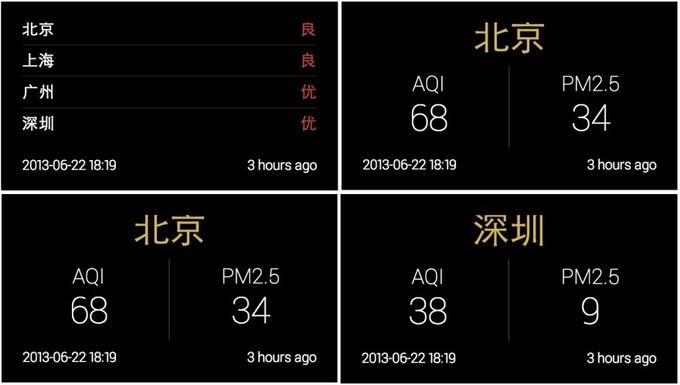 Google Glass首款中文应用PM25.in上线,支持查看全国各地PM2.5