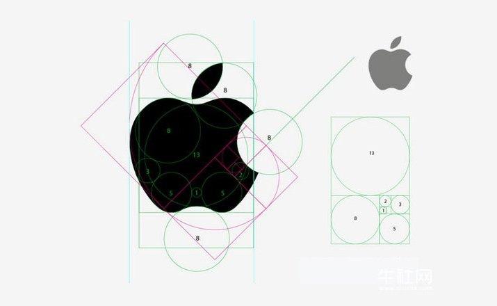 教你如何画圈圈—–标识设计中辅助参考线入门p4
