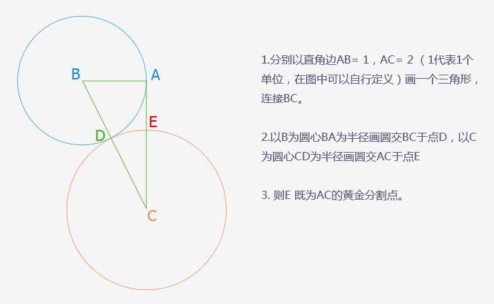 教你如何画圈圈—–标识设计中辅助参考线入门p8