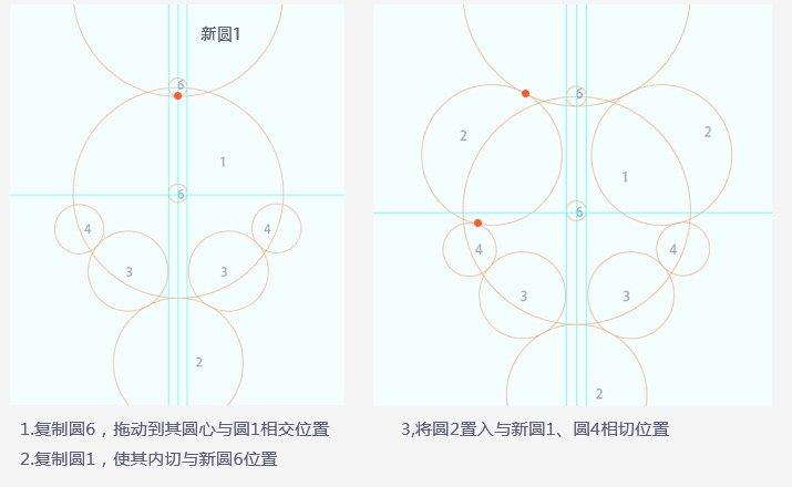 教你如何画圈圈—–标识设计中辅助参考线入门p13