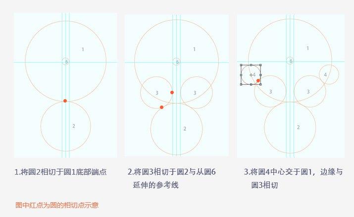教你如何画圈圈—–标识设计中辅助参考线入门p12
