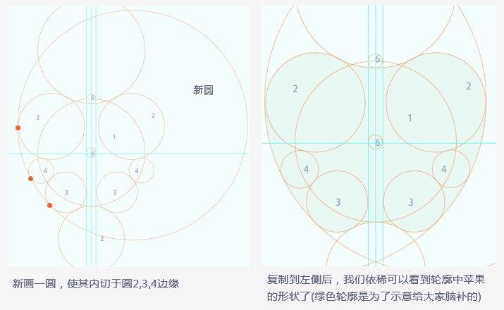 教你如何画圈圈—–标识设计中辅助参考线入门p14