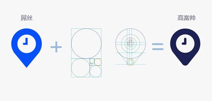 教你如何画圈圈—–标识设计中辅助参考线入门p1