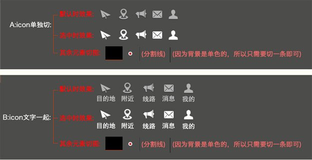 APP切图那点事儿–详细介绍android和ios平台appdesign2013121303