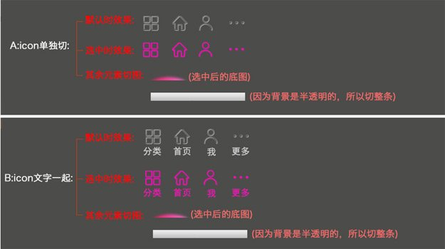 APP切图那点事儿–详细介绍android和ios平台appdesign2013121308