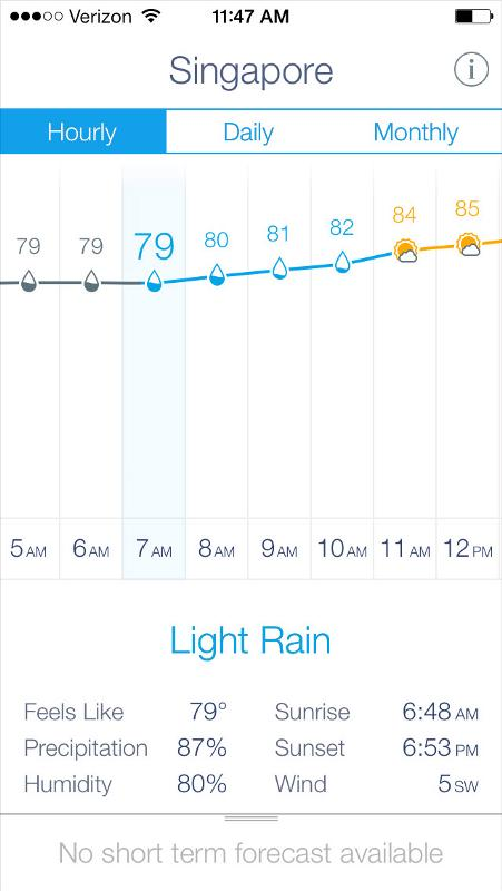 04-iphone-ios-weather-app-ux-ui-product-design.jpg