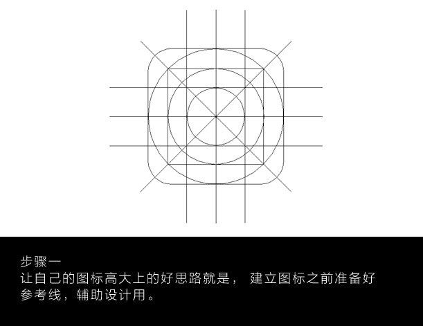 查看《[原创]AI+PS制作收音机ICO的简单教程》原图,原图尺寸:611x471