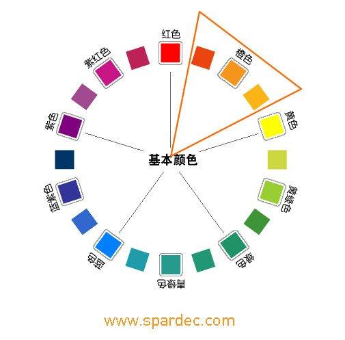 119 【色彩搭配】想成设计师高手,必看10大配色法则
