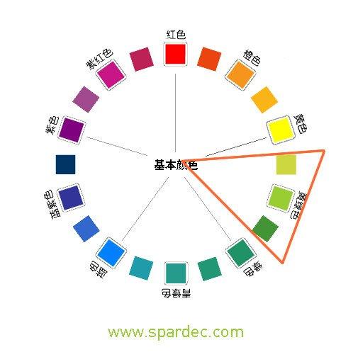 315 【色彩搭配】想成设计师高手,必看10大配色法则