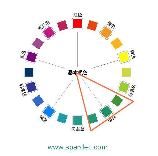 58 【色彩搭配】想成设计师高手,必看10大配色法则
