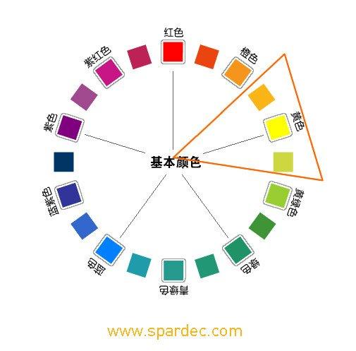 77 【色彩搭配】想成设计师高手,必看10大配色法则