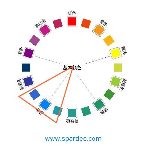 125 【色彩搭配】想成设计师高手,必看10大配色法则