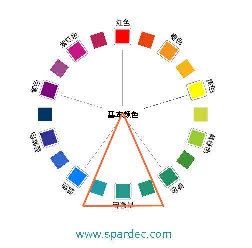 1110 【色彩搭配】想成设计师高手,必看10大配色法则