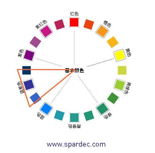 1512 【色彩搭配】想成设计师高手,必看10大配色法则