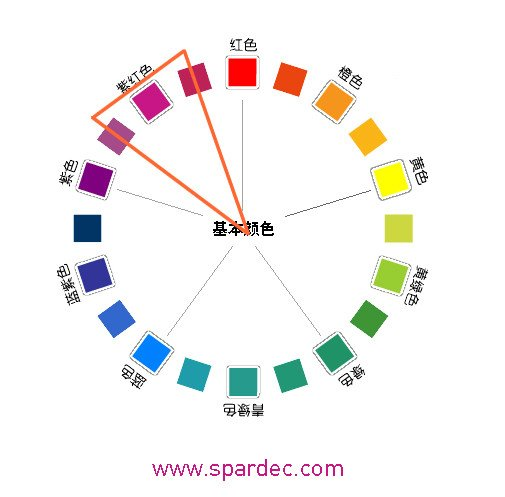 183 【色彩搭配】想成设计师高手,必看10大配色法则