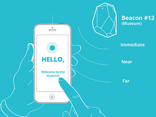 01-ibeacon-overview-design-product.jpg