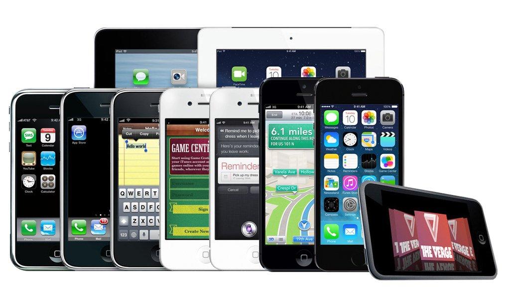 莫贝网 GUI mobile Visual guide to iOS new