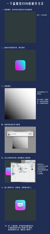 晶格化ICON的制作方法,www.mobileui.cn