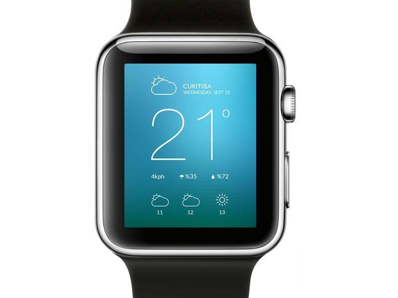 精品App Watch模板+UI组件免费下载 Apple Watch Free Template PSD