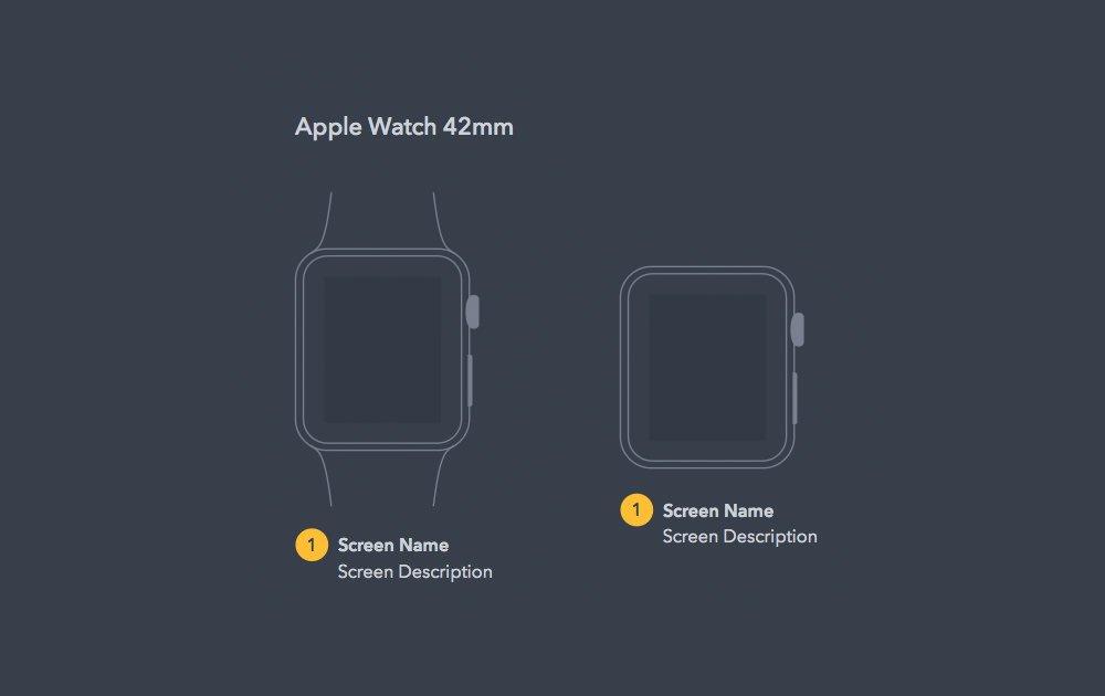 精品App Watch模板+UI组件免费下载11