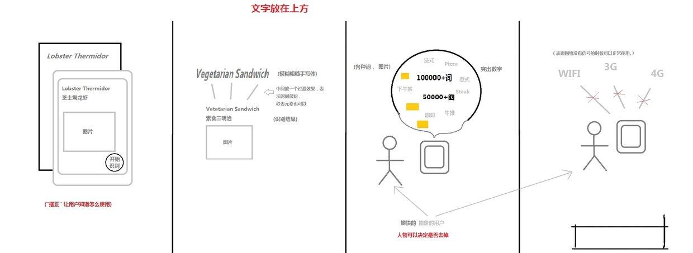 UI设计 (1)