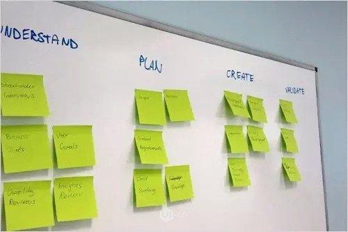 产品需求确定后,这五步助你设计出合理界面