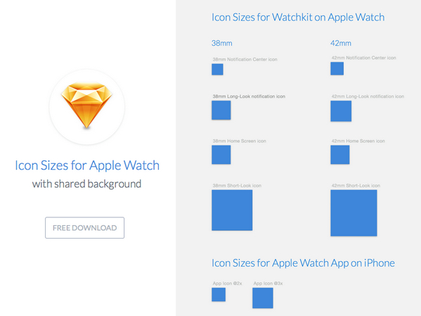 Apple Watch Icon Sizes for Sketch