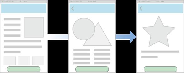 [ISUX译]iOS 9人机界面指南(二):设计策略