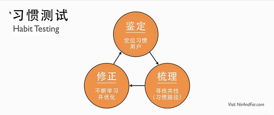 翻译小组-MUX博客-image02