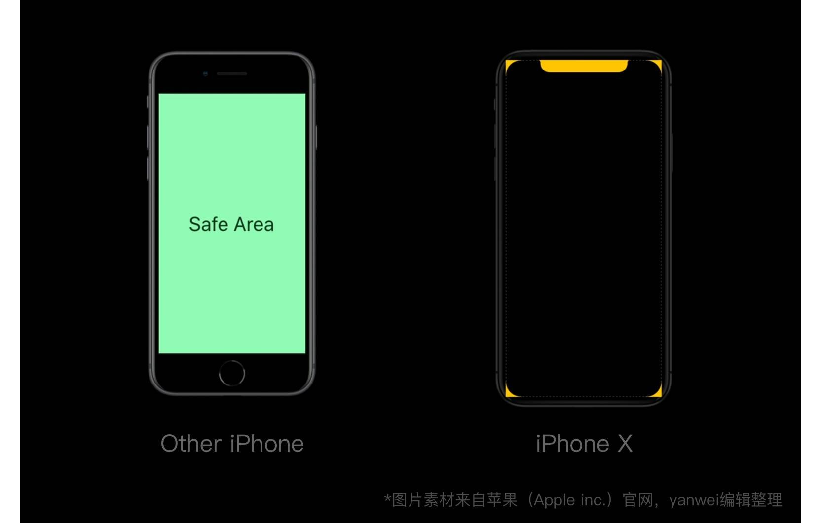 iphone-x-design-size-and-fit (9)