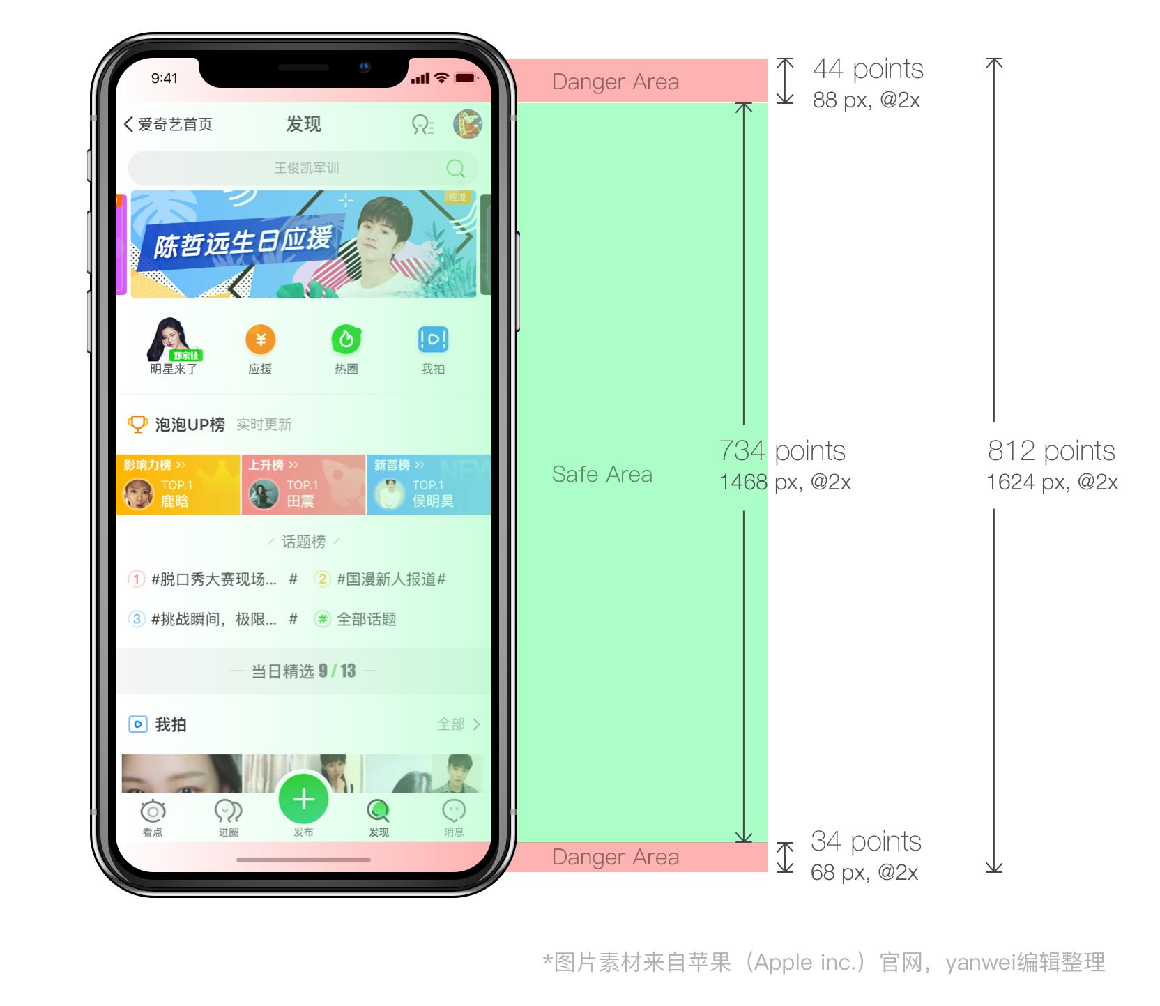 X适配手机和设计-手机界面设计,尺寸UI深圳建筑设计研究一院图片