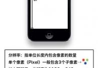 关于手机屏幕的几个参数:屏幕大小、分辨率、PPI