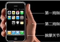 触屏手机中手势交互的设计研究