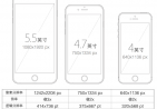 iOS APP设计一稿支持iPhone5/iPhone6/Plus设计流程