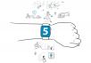 Apple Watch的5个概念设想