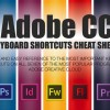 2015 Adobe CC系列快捷键速查表 如Photoshop, illustrator, AE, ID等