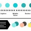 帮你做出抢眼设计的20个对比设计原则