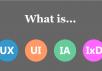 看了这三个问题,你就知道UX设计师如何起步